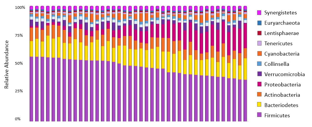 Figure3BlogSequencing.jpg
